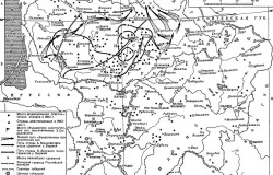 Польское восстание. Основные события