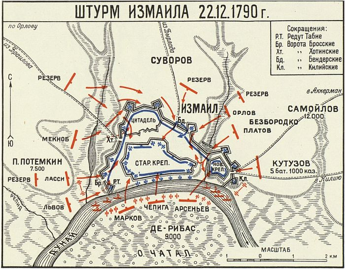 Штурм крепости Измаил, карта