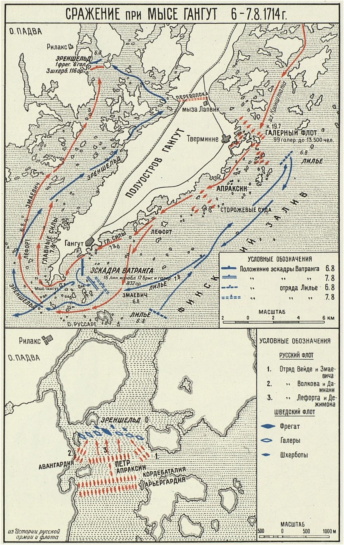 Гангутское сражение, карта