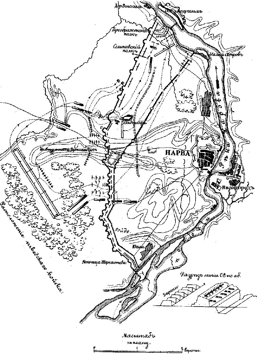 План сражения под Нарвой 1700 года, А. В. Петров
