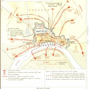 Штурм крепости Измаил, карта-схема