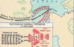 Ледовое побоище (битва на Чудском озере)